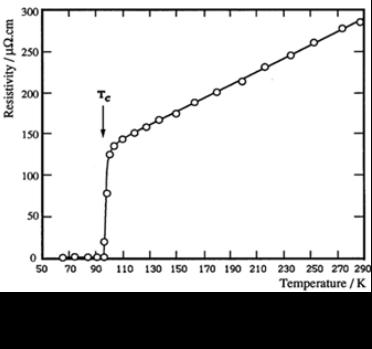QM Graph