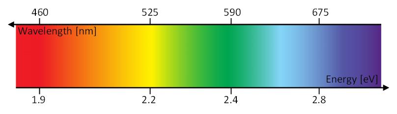np-spectrum.png