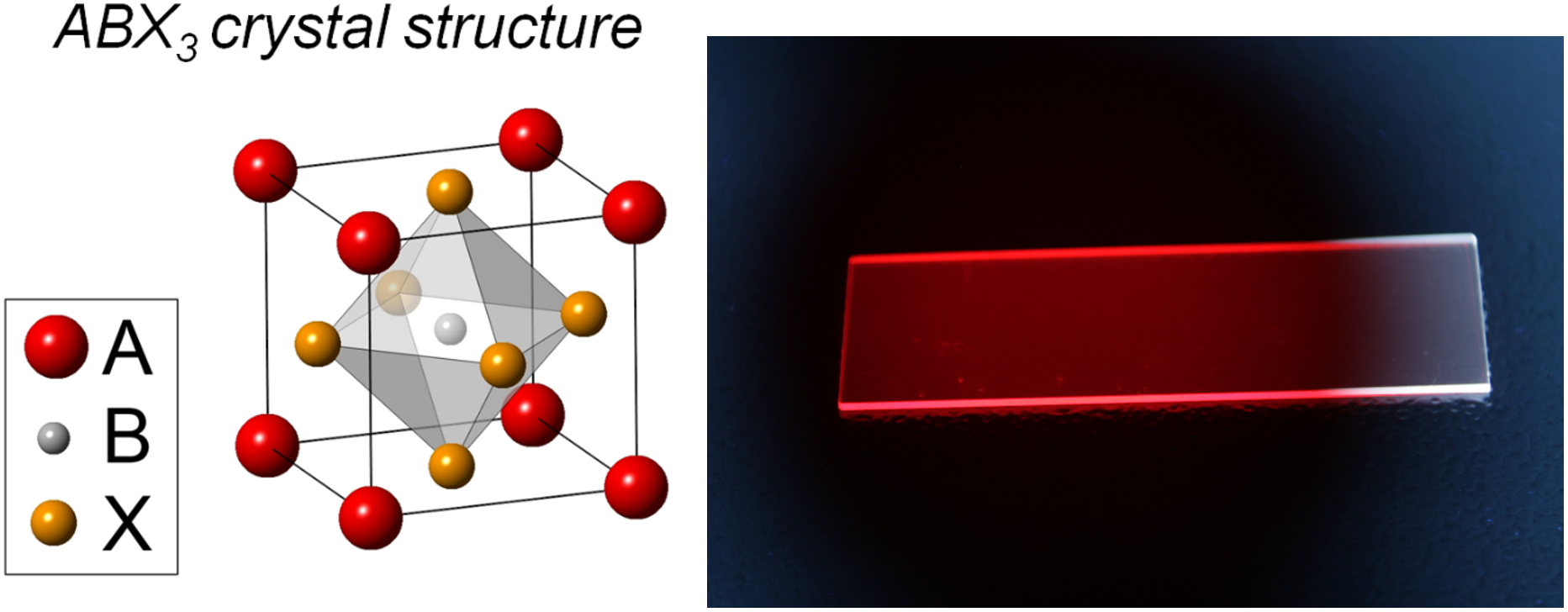 a) Shows the crystal structure of perovskite semiconductor b) thin perovskite film on glass substrate